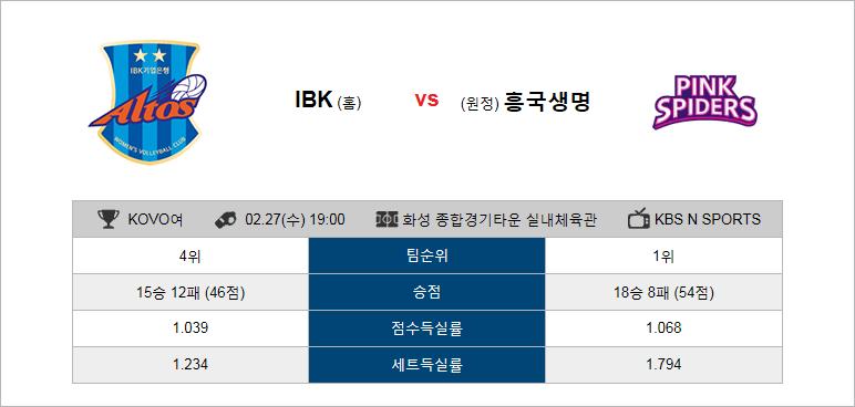 2월27일 배구 V리그 IBK기업은행 VS 흥국생명 경기일정