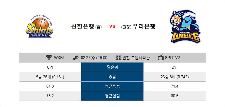 2월27일 농구 WKBL 신한은행 VS 우리은행 경기일정