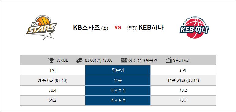 3월3일 WKBL KB스타즈 VS KEB하나