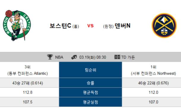 토토안내소 3월19일 농구 NBA 보스턴 VS 덴버 스포츠패널분석